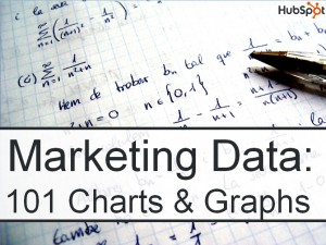 101_mktg_charts
